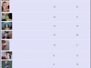 """30.06.2013 Рейтинг """"Малыш месяца Июньツот годика до трёх лет"""""""